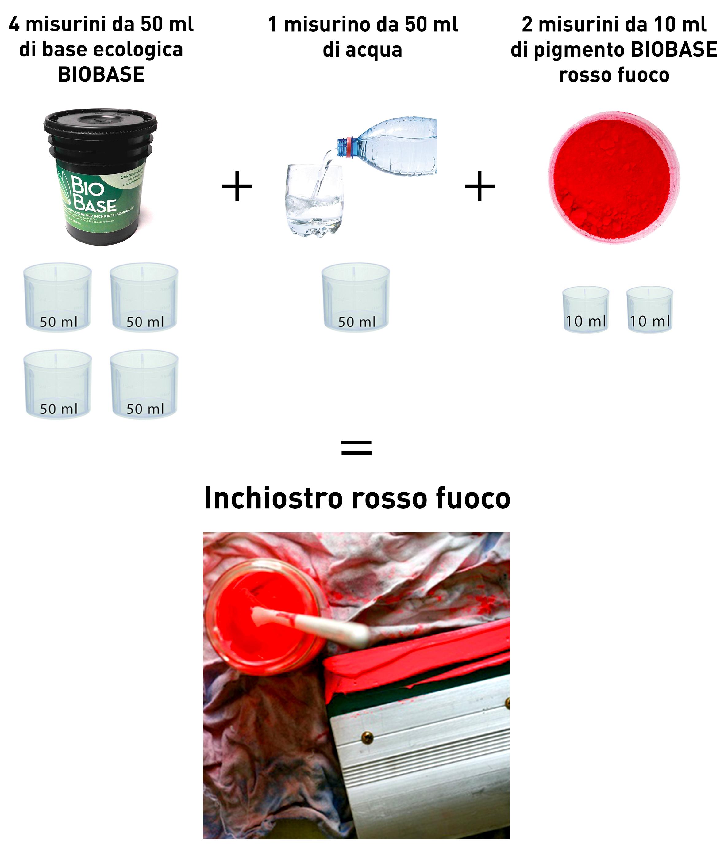 Collezione inchiostri BioBase
